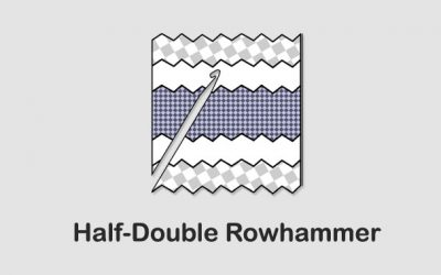 Google Researchers Discover A New Variant of Rowhammer Attack